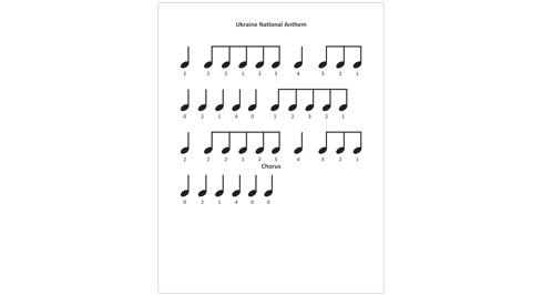Ukraine National Anthem