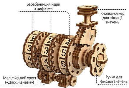 Механізм збірної STEM моделі «Лічильник»