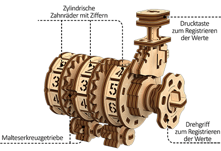 Mechanismus DIY Puzzle aus Holz «Zähler»