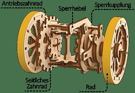 STEM 3D Mechanismus des Holzspielzeugs «Differenzialgetriebe»