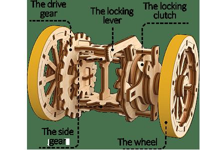 Mechanism STEM cognitive puzzle «The Car Differential»