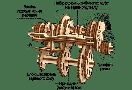 Механізм навчального STEM конструктора «Коробка передач»