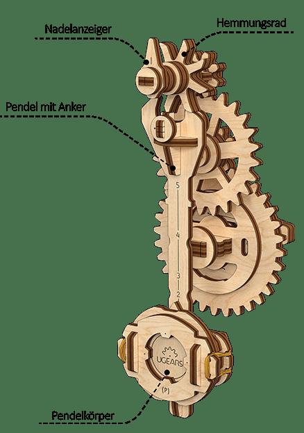 Mechanismus des hölzernen 3D-Puzzles «Pendel»
