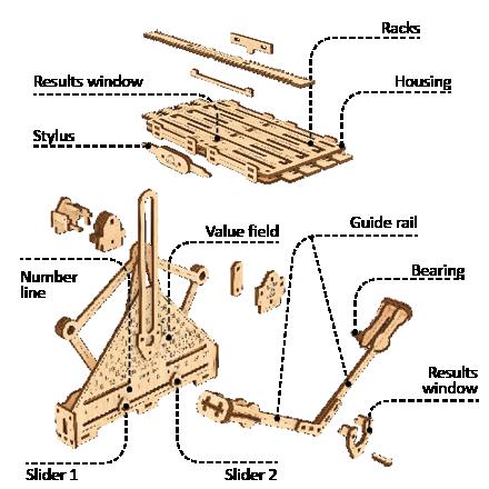 Arithmetic kit – educational mechanical model kit