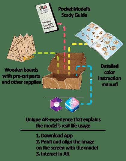 Mechanical STEM model Random Generator by Ugears