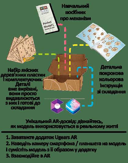 Механічна STEM-модель «Рандомайзер» від Ugears